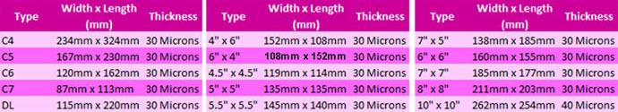 sizes-variation.jpg